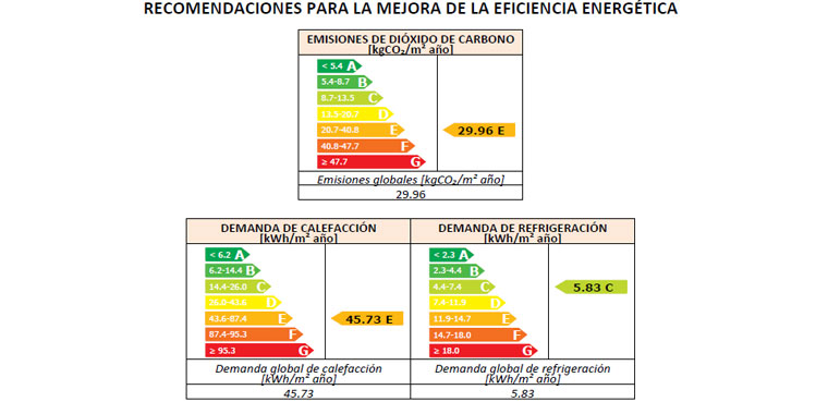 Consultor a en eficiencia energ tica para rehabilitaci n - Isolana barcelona ...