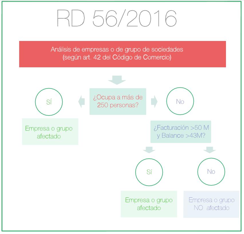 RD56-2016