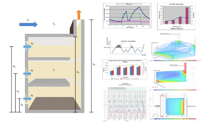 analisis de confort termico-1